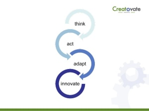 think-act-adapt-innovate-like-a-startup-3-638
